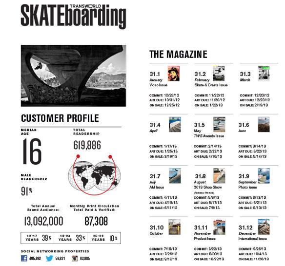 SkateEditCal